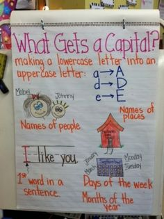 Capital Letters anchor chart