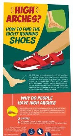 ecdb6b6dd94dc0 10 Best Running Shoes for High Arches Reviewed in 2018