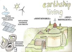 Earthships are based on 6 main concepts: Building with recycled and natural materials Solar wind generated electricity Water harvesting Thermal/solar heating cooling Contained sewage treatment Food production