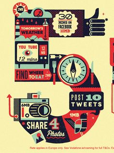 typophile-gangsta: Telegramme Studio » VODAFONE... | Must be printed