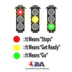Learning how to deal with and anticipate traffic lights takes time and practice. Understanding traffic lights and dealing with them correctly is essential to safe driving and is of course necessary to pass the driving test. Driving Academy, Driving Test, Light Take, Driving School, Traffic Light, Roads, Gin, Oxford, Lights