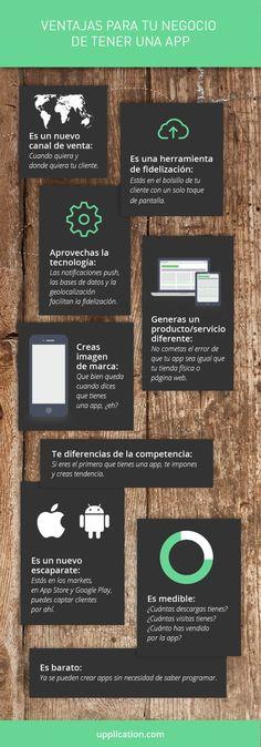 Esta infografía, totalmente en español, nos muestra algunas de las muchas ventajas que supone para un negocio disponer de una app móvil en estos momentos.
