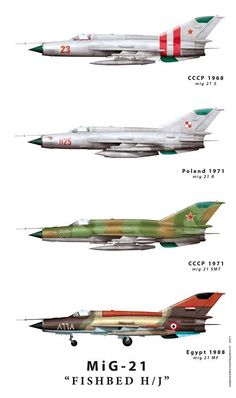 List of Mikoyan-Gurevich variants - Wikipedia, the free encyclopedia Russian Fighter Jets, Russian Military Aircraft, Russian Plane, Mig 21, Air Fighter, Aircraft Painting, Military Jets, Fighter Aircraft, Aviation Art