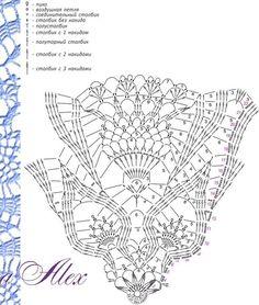 Crochet Doily Diagram, Crochet Flower Tutorial, Crochet Doily Patterns, Crochet Chart, Thread Crochet, Filet Crochet, Crochet Motif, Knitting Patterns, Crochet Round