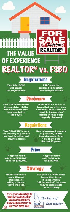 For Sale by REALTOR® = a better sale!