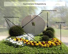 Asymmetrische_grabgestaltung.jpg (750×600)