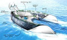 Water City – Future Concept