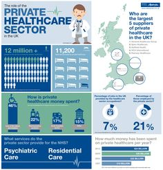UK Health Insurance Private Uk Medical PMI Bupa