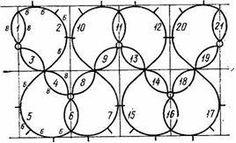 continous pattern