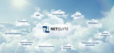 How NetSuite can benefit your Company as an ERP