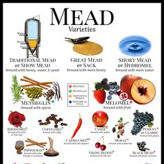 "20"" wide x 30"" tallThis poster illustrates the many different varieties of mead.Each type of mead is accompanied by a description.The poster can be seen in full detail here."