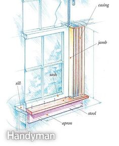 Making New Window Stools: Cutaway diagram of a typical window with window stool. http://www.familyhandyman.com/windows/repair/making-new-window-stools/view-all