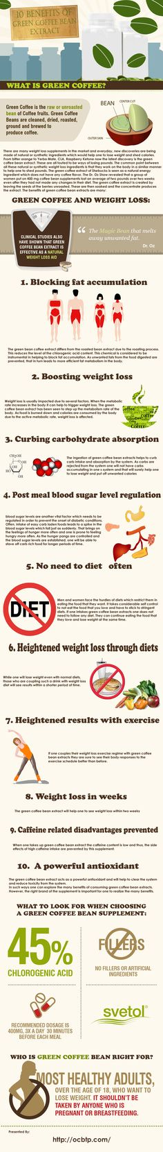 green-coffee-bean-extract-for-weight-loss-infographic