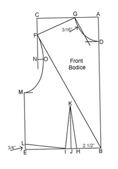 Sugar Tart Crafts: Drafting a Bodice Front