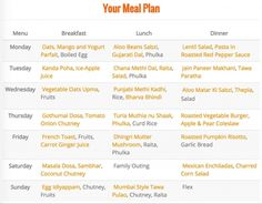 Weekly Meal Plan (Get Recipes of Mumbai Style Tawa Pulao, Oats and Mango Parfait and more)