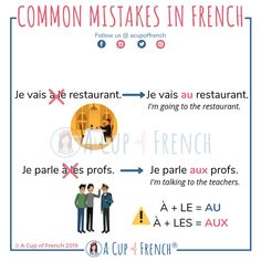 French Verbs Presents Common French Phrases, Basic French Words, How To Speak French, Learn French, French Language Lessons, French Lessons, Spanish Lessons, Teaching Spanish, Spanish Activities