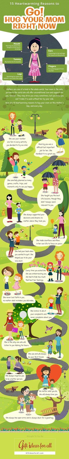 #Infographic about the best reasons why you need to go hug your mom right now.  #MothersDay #Mom #Motherhood