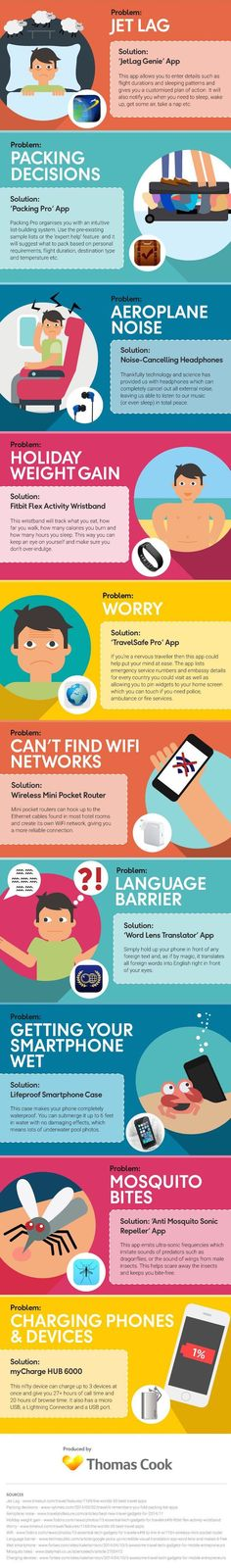 TRAVEL INFOGRAPHIC | Trip-saving Travel Technology. 10 TRAVEL PROBLEMS SOLVED BY TECHNOLOGY Whether you're taking a quick trip abroad or taking off with no return ticket, travelling is usually a happy affair. That is, unless you're the victim of a pesky problem, last minute headache or true travel tragedy that has cropped up when you least expected it. Read more on the blog