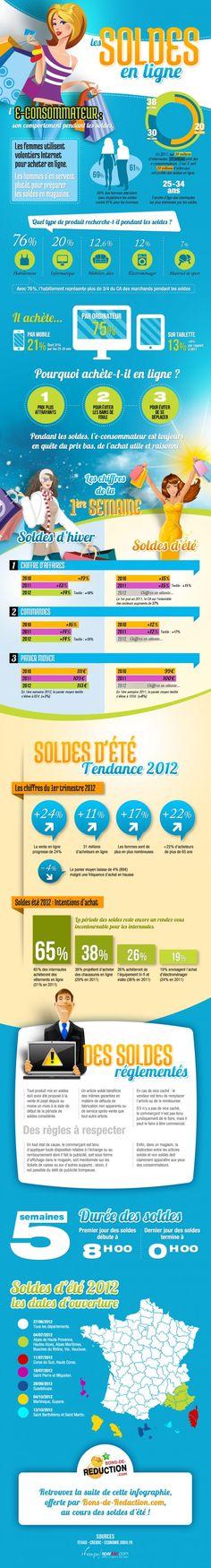 Info Soldes