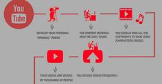 Internacional. El alcance y crecimiento de la popular plataforma de contenidos de video YouTube, está generando fenómenos de estudio interesantes. Hace poco observamos como el 85 por ciento de los adultos -fuera de China- afirmaron ser visitantes mensuales de la página, un hecho que lo coloca justo por delante de Facebook (con 76 por ciento de visitas al mes).