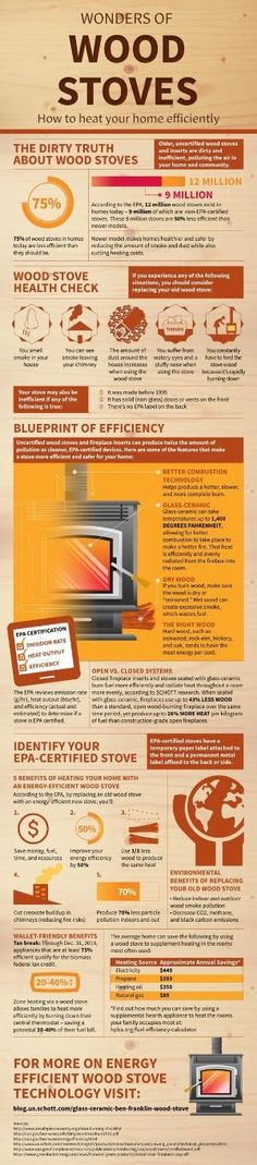 wood stove, efficient wood stove, infographic by marcella