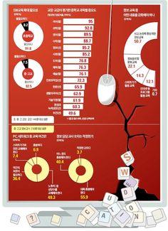 """STRONG KOREA <2부>교장·교감 144명 'SW 교육실태' 설문조사""""코딩 필수과목 등 교육 시간 늘려야"""" 90%""""노후 PC 교체 등 네트워크 개선 필요"""" 58%[ 김태훈 기자 ..."""