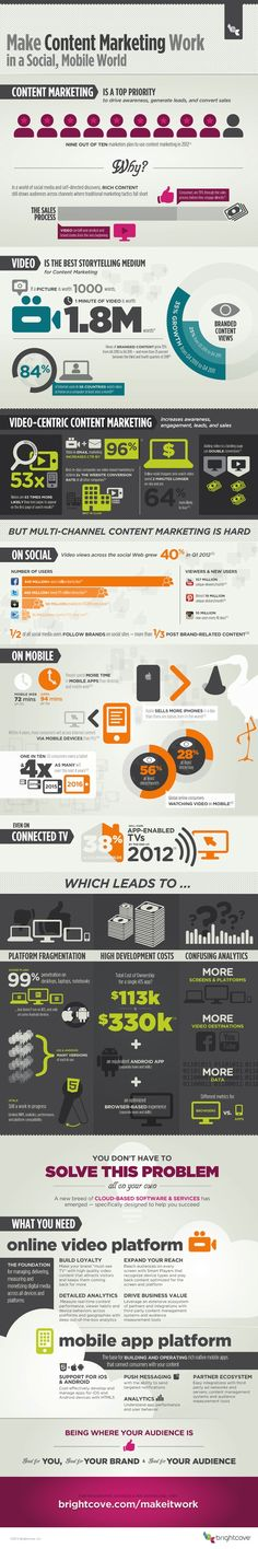 marketer-infographic-r3