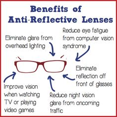 Anti-reflective lenses eliminate glare from overhead lighting, reduce eye fatigue from computer screens, improve vision when watching TV and helps reduce night vision glare. Please ask our staff at Young at Heart Vision about anti-reflective lenses Optometry Humor, Optometry Office, Eye Facts, Optical Shop, Healthy Eyes, Eyes Problems, Eye Doctor, Routine, Love My Job