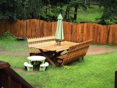 Backyard Privacy Fence Ideas   Http://cempedak.xyz/071200/backyard