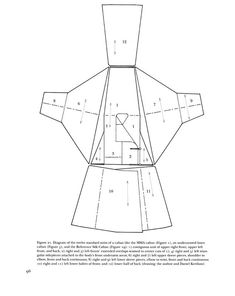 "Pattern from Nobuko Kajitani ""A Man's Caftan and Leggings from the North Caucasus of the Eighth to Tenth Century"" in Metropolitan Museum Journal 36"