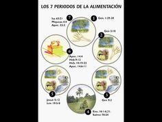 ALIMENTACIÓN BÍBLICA, SALUD DIVINA -JORDAN ROBIN- (SID ROTH) ES SOBRENATURAL)  - Español - YouTube