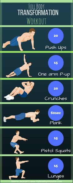 Full Body Workout. Learn how you can change your life with these simple exercises