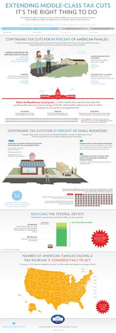President Obama's proposal Infographic: Extending Middle-Class Tax Cuts - I'ts The Right Thing To Do