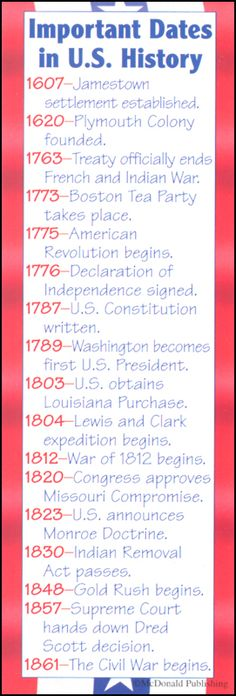 Important Dates in US History Bookmark