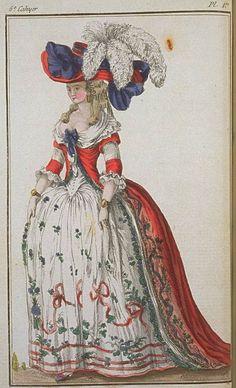 Cabinet des Modes, January 15, 1786, 5e Cahier, 1ere Planche. Woman in Robe à la Turque.