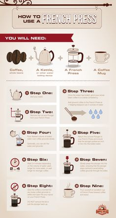 how-to-use-french-press. I feel like there should be an IV bag in there somewhere..