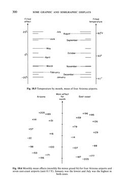 Edward Tufte forum: John Tukey, classic paper on statistical graphics