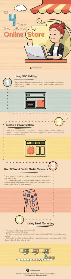 4 Easy Ways to Drive Traffic to Your #Ecommerce Website #Infographic
