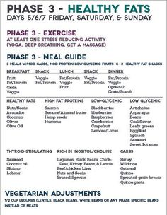 The Fast Metabolism Diet - Phase 3 Fast Metabolism Recipes, High Metabolism, Fast Metabolism Diet, Metabolic Diet, Diet Tips, Diet Recipes, Healthy Recipes, Ideal Protein, Hcg Diet
