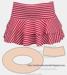 Moda e Dicas de Costura: TÉCNICAS DE MANIPULAÇÃO E CORTE