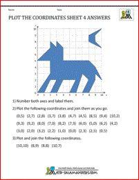 Plot coordinates sheet 4 1st quadrant