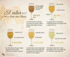 El color del vino blanco.