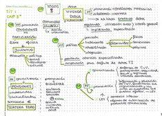 No photo description available. Bullet Journal, Instagram, Madrid, Mental Map, Medicine, Study Tips