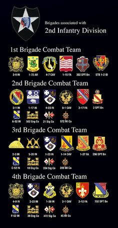 2nd Infantry Division Units 2-1 Infantry Afghan Deployment 12-13