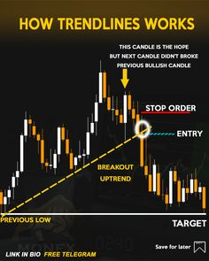Forex Trading Tips, Money Trading, Day Trading, Stock Trading Strategies, Trade Finance, Trading Quotes, Stock Charts, Cryptocurrency Trading, Financial Success
