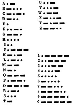 you never know when some morse code might come in handy!