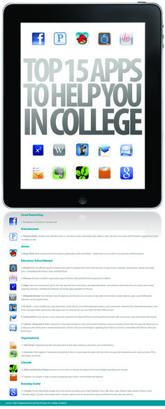 The Top 15 iOS Apps For College Students