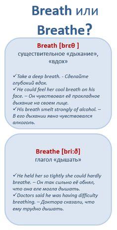 Английские слова, которые мы путаем Breath или Breathe #learnathome #englishgrammar #английский #confusingwords #english #vocabulary