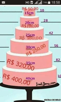 Dicas da Rose Nova: PREÇO E TAMANHO DE BOLO (retirado da internet e li... Cake Sizes, Cake Pricing, Do It Yourself Wedding, Coconut Smoothie, Easy Smoothie Recipes, Cake Board, Pumpkin Spice Cupcakes, Cake Decorating Tips, Cake Servings