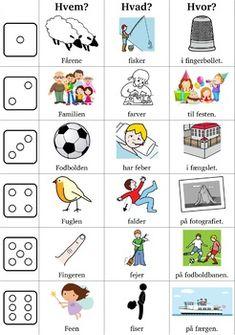 Ugens pin (fonembingo /k-/) Danish Language, Classroom Games, Cooperative Learning, Ppr, Busy Bags, Reggio Emilia, Pictogram, Speech Therapy, Vocabulary